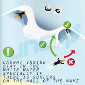 etiqueta surf