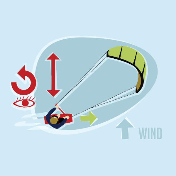 kite surfing rules