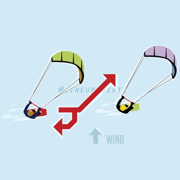 wind crossing