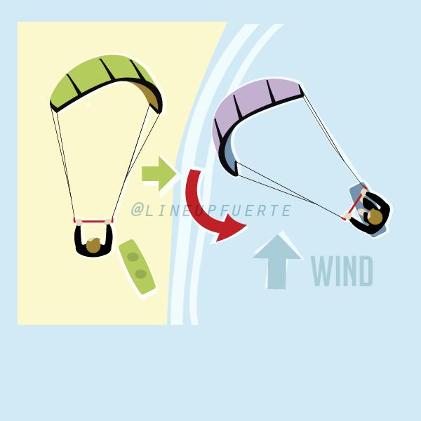 control the kite